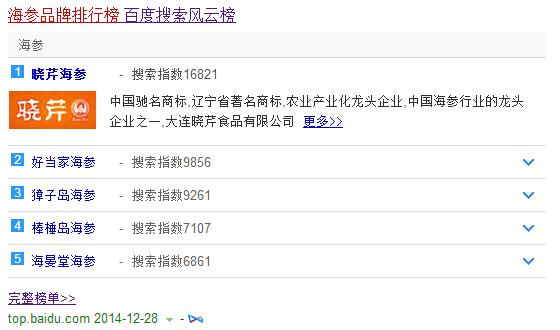 w88网页登录品牌排行榜 w88top优德中文版w88网页登录高居第一位